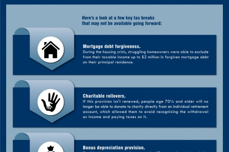 What's in Store for the 2014 Tax Year Infographic