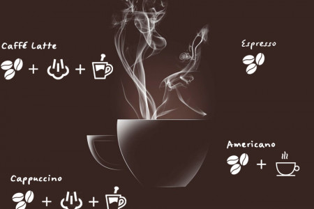 What's in your favourite coffee? Infographic