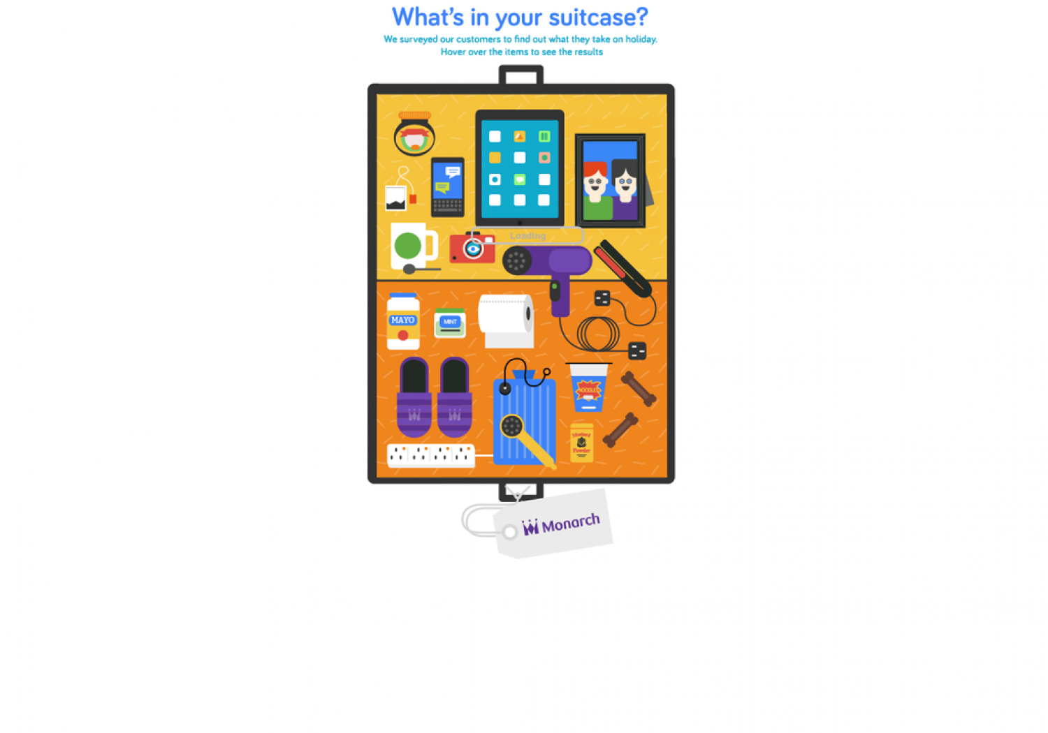 What's in your suitcase? Infographic