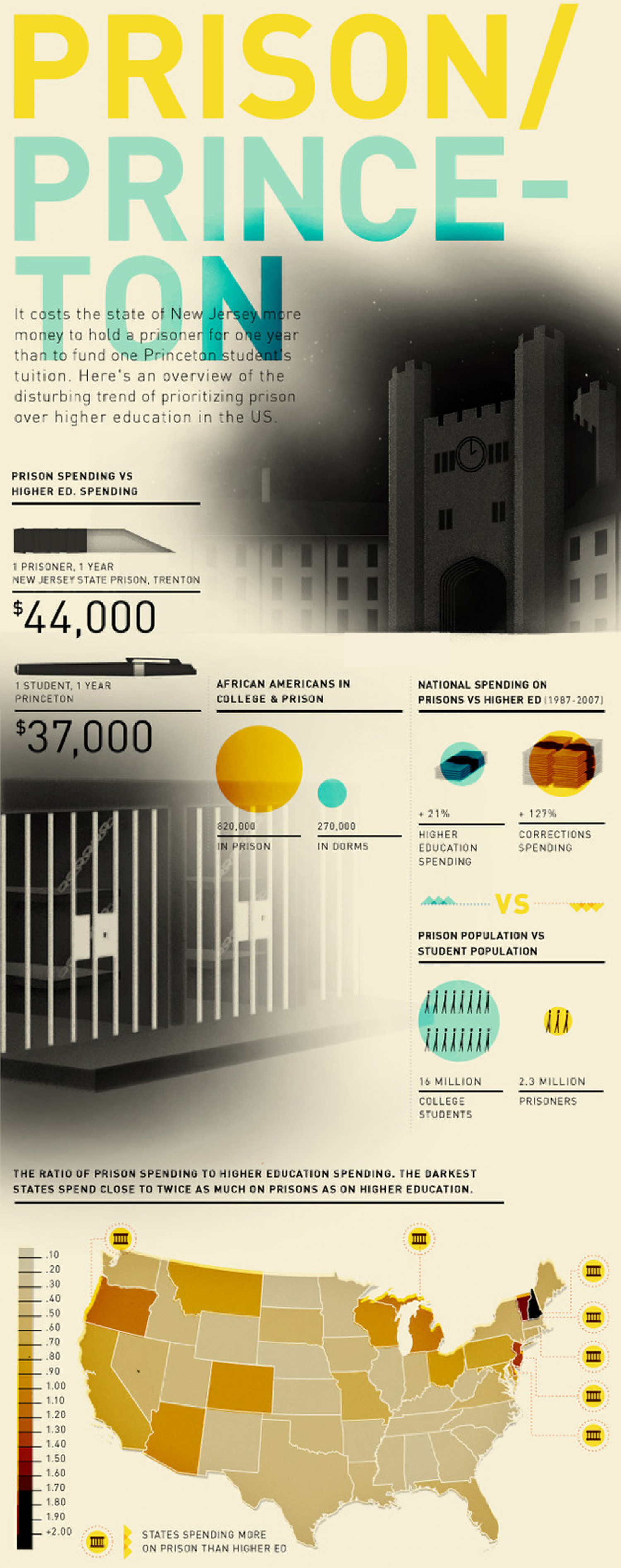 What's More Expensive, Prison Or Princeton? Infographic