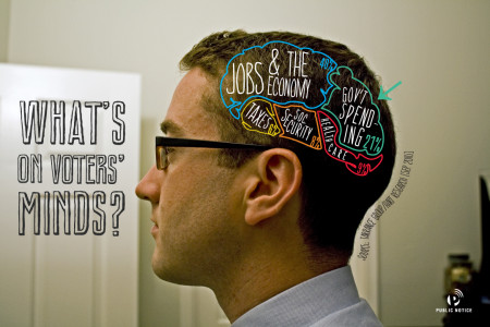 What's on voters' minds? Infographic