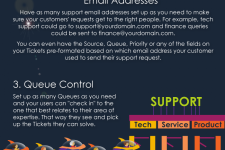 What's So Great About HelpDesk? Infographic