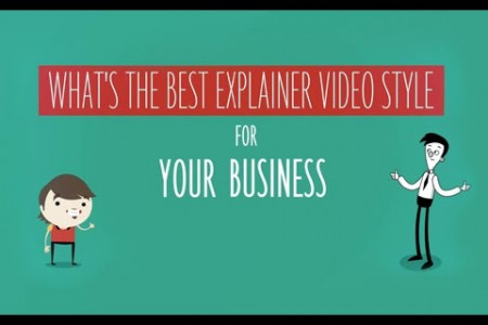 What's the best Explainer Video Style for your business? Infographic