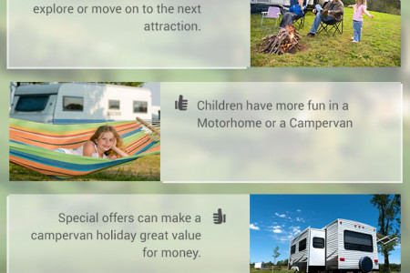 What's The Difference Between A Motorhome And A Campervan? Infographic