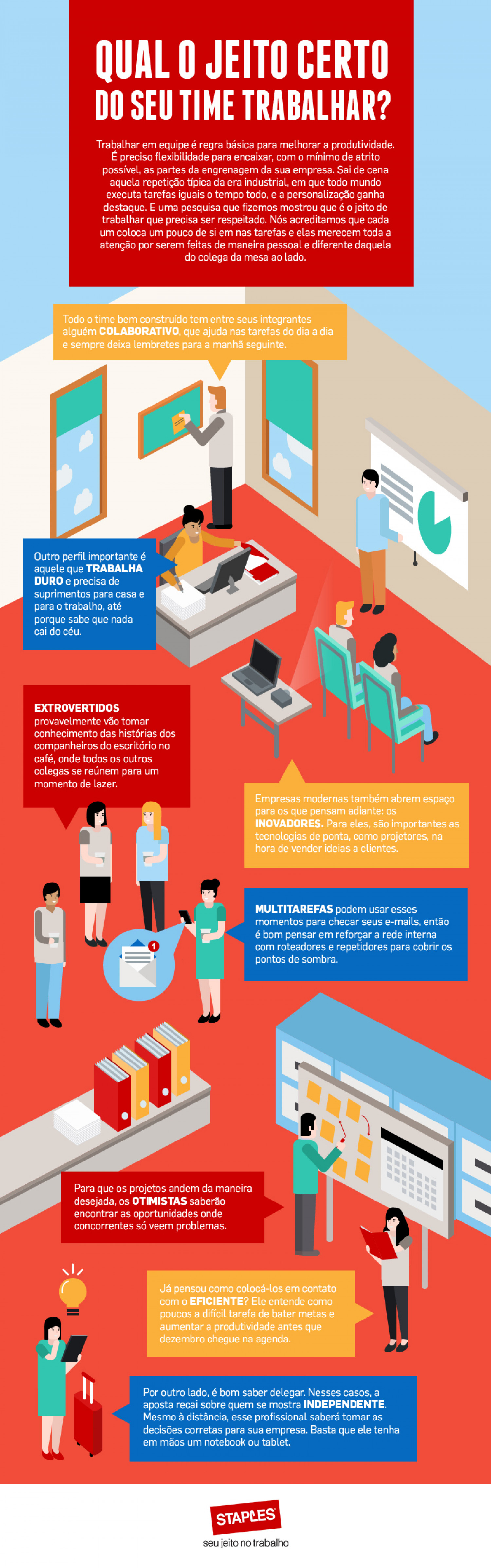 What's the right way for your team to work? Infographic