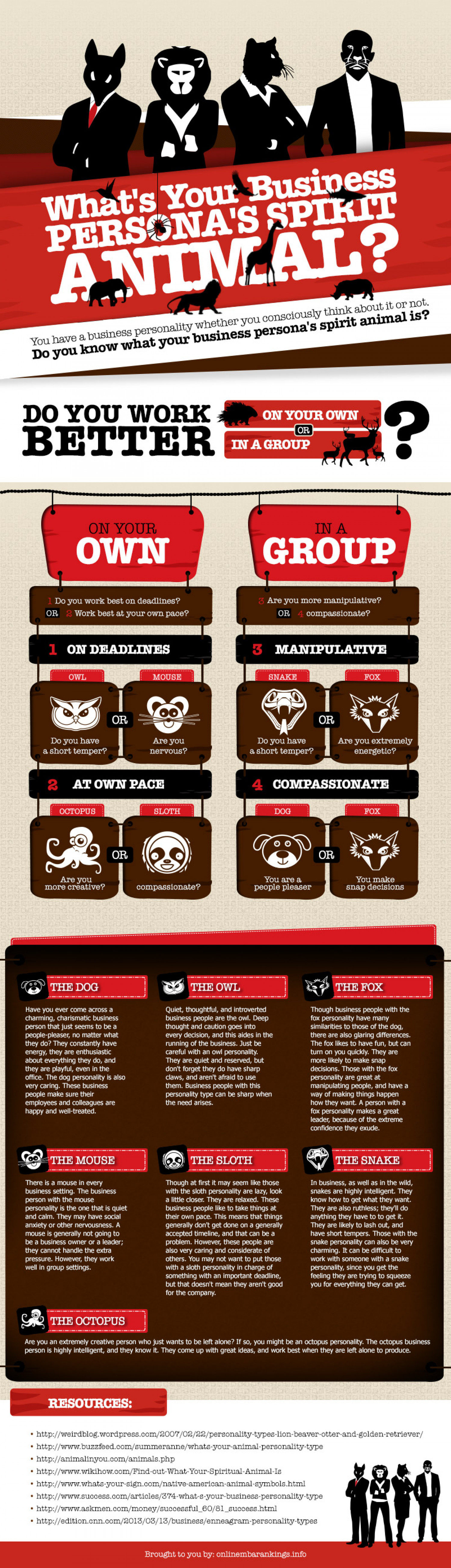What's Your Business Persona's Spirit Animal? Infographic