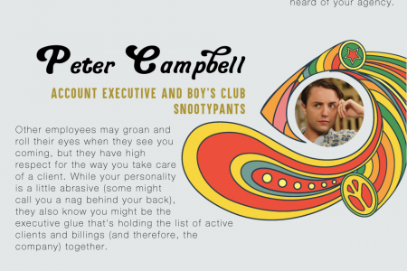 What's Your Mad Men Marketing Style? Infographic