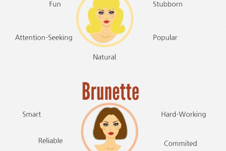 What's Your Type? Infographic