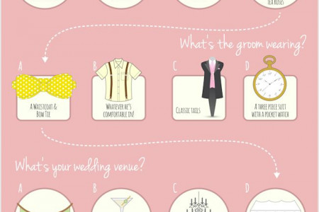 What's Your Wedding Style? Infographic