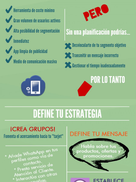WhatsApp como herramienta de marketing para empresas Infographic