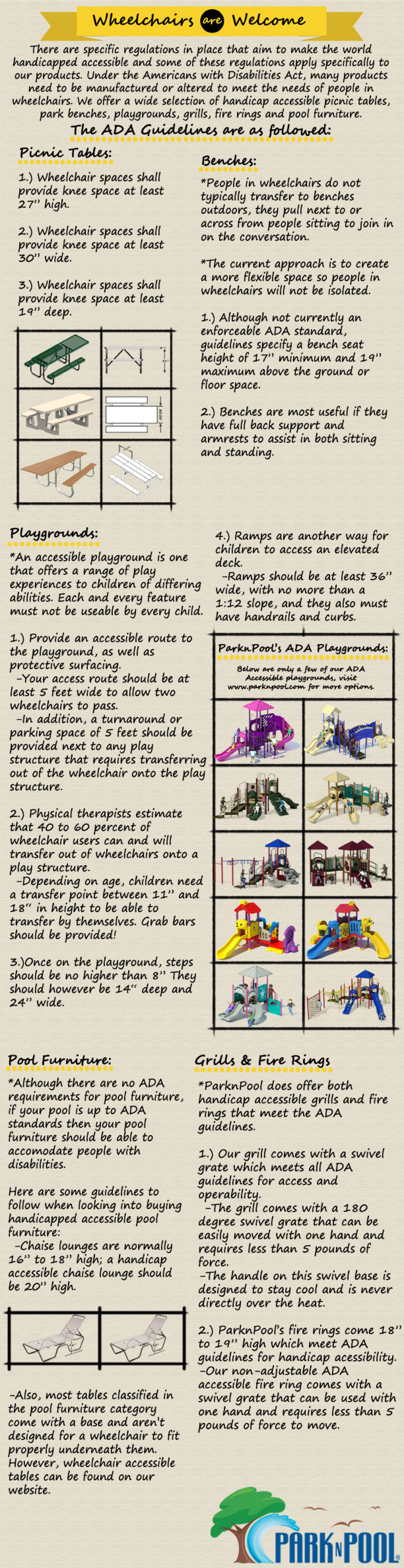 Wheelchairs are Welcome Infographic