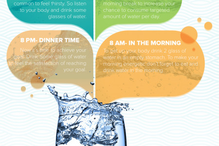 When and how much water you should take ? Infographic