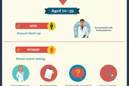 When and How Often to See the Doctor, Dentist, and More Infographic