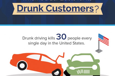 When is a bar responsible for its drunk customers? Infographic