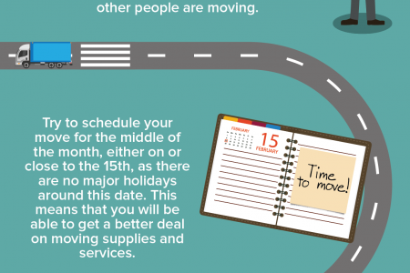 When Is The Ideal Time To Move? Infographic