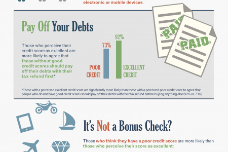 When It Comes To Their Tax Refunds, Americans Are Proving Themselves To Be Spend-Happy Infographic
