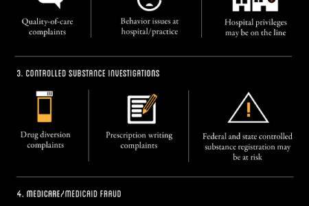 When to Call a Medical License Defense Attorney Infographic
