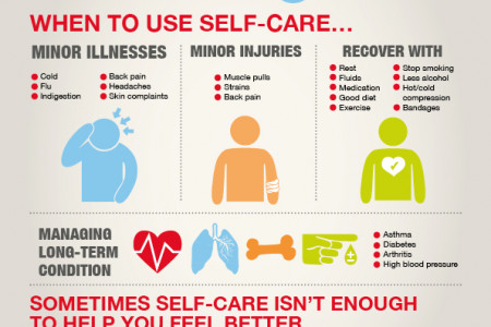 When to choose self-care Infographic