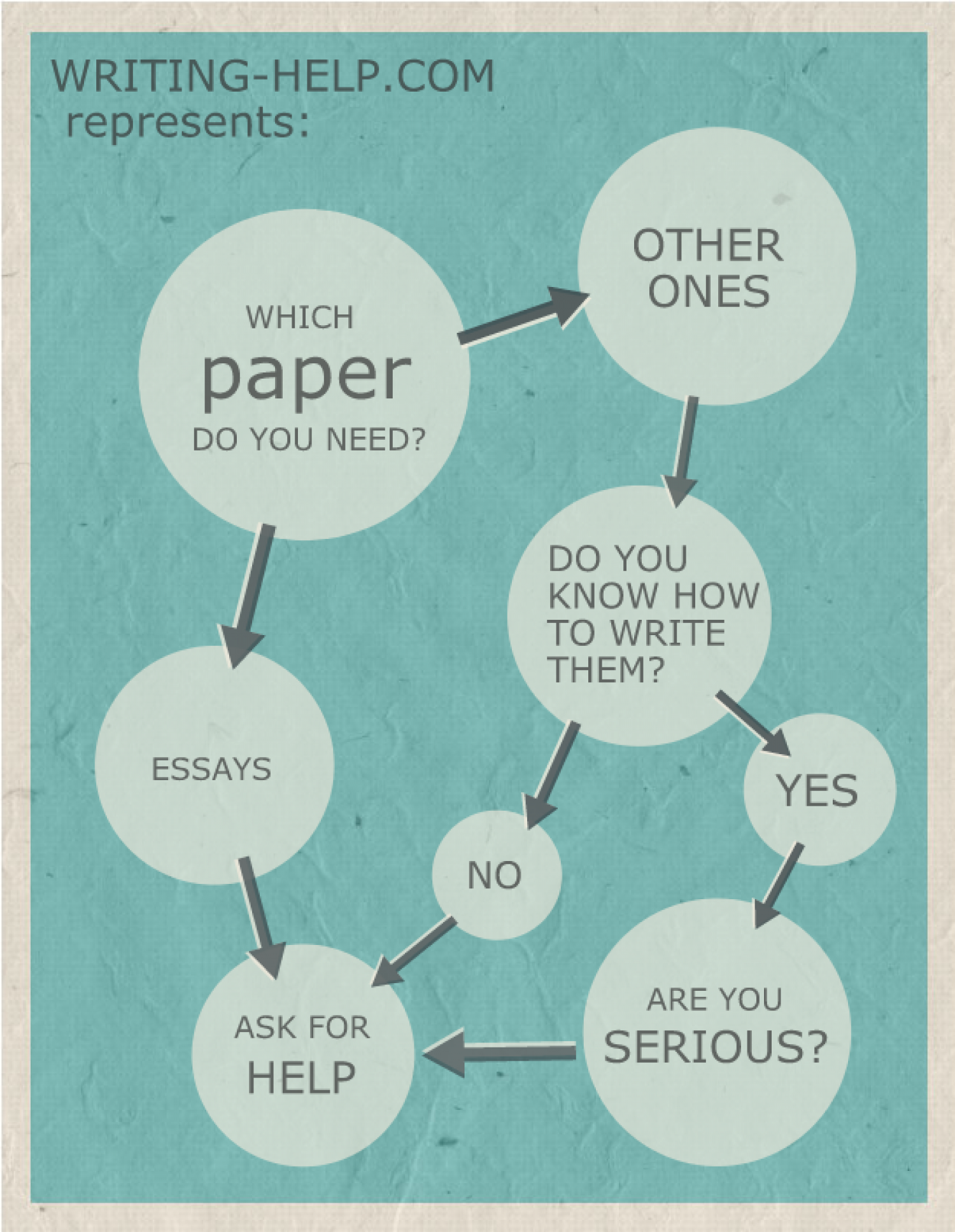 When You Need A Paper Infographic