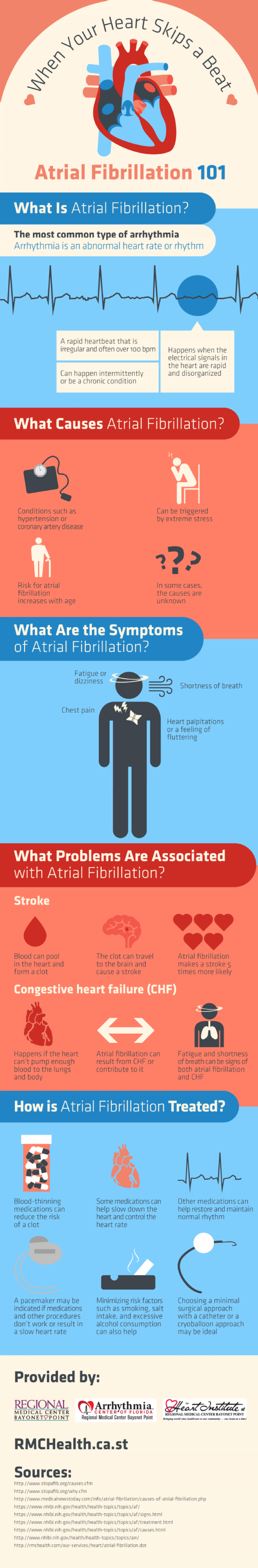 When Your Heart Skips a Beat: Atrial Fibrillation 101 Infographic