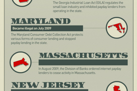 Where Are Payday Loans Banned Infographic