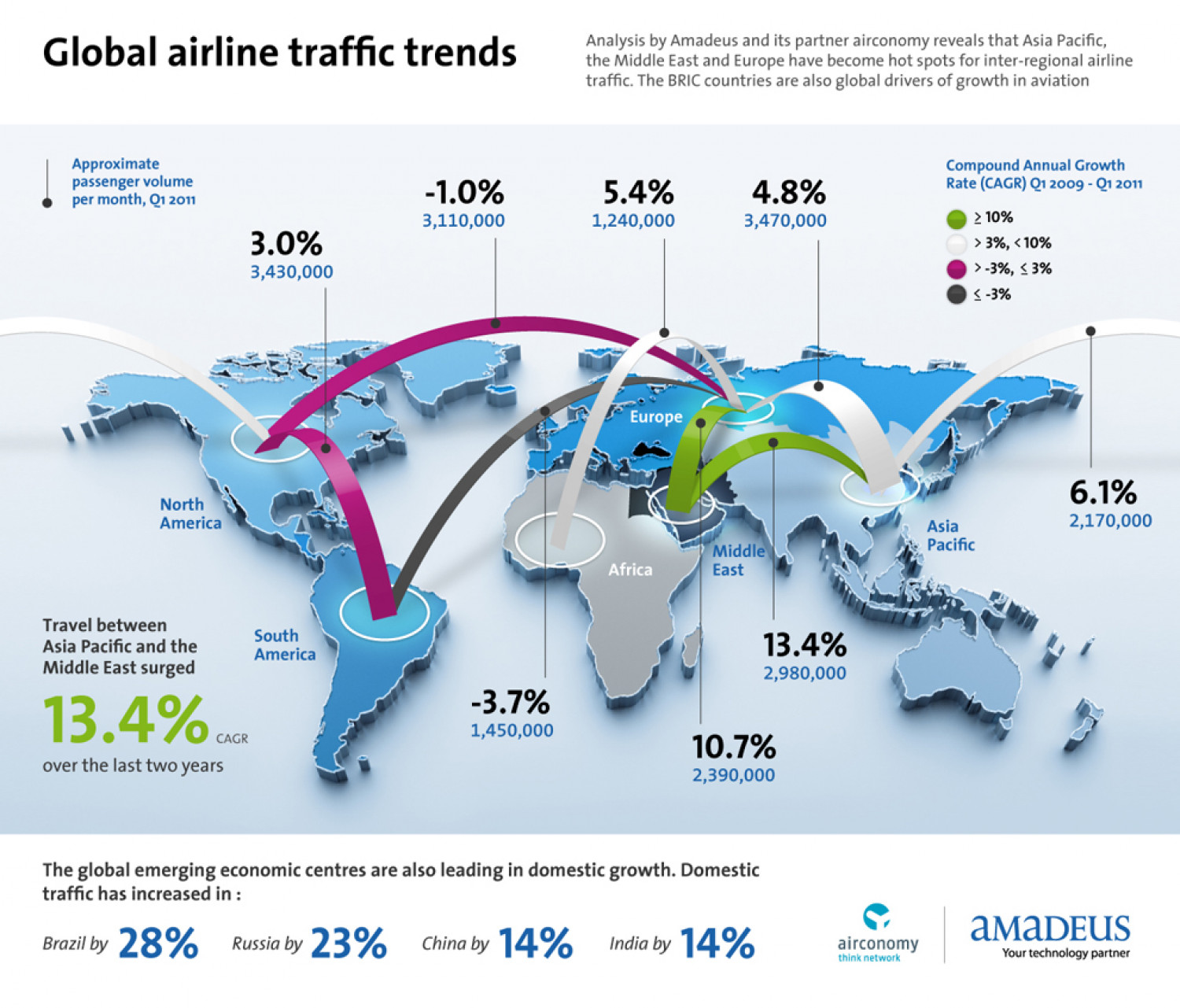 Where are the growth hot spots in air travel? Infographic