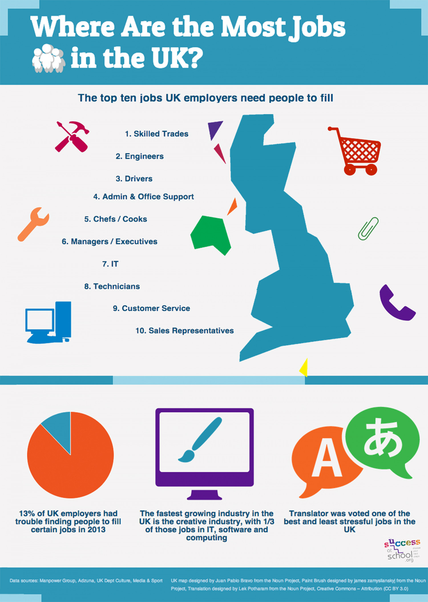 Where Are the Most Jobs in the UK? Infographic