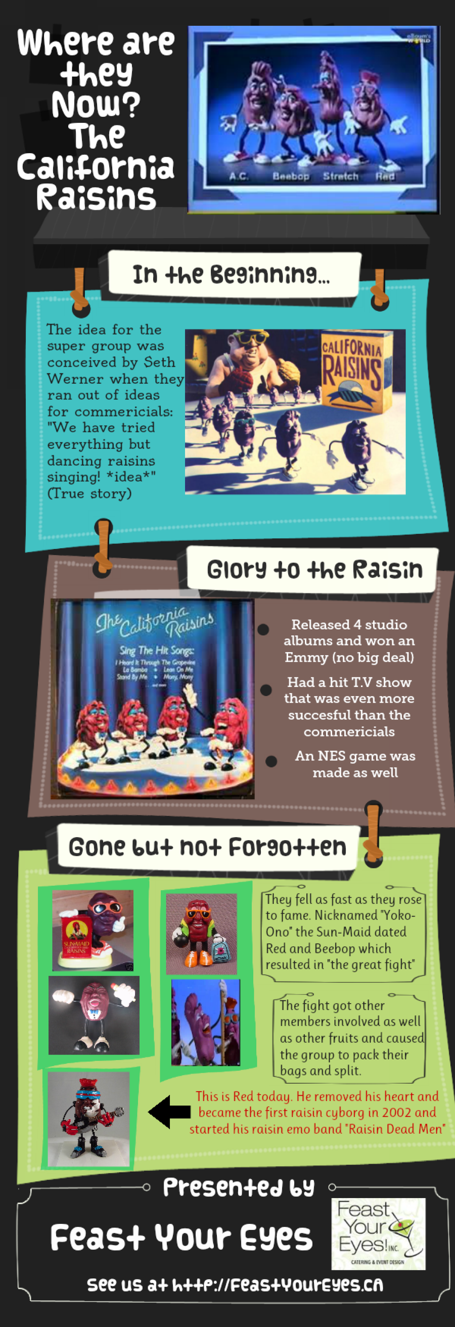 Where are they Now? The California Raisins Infographic