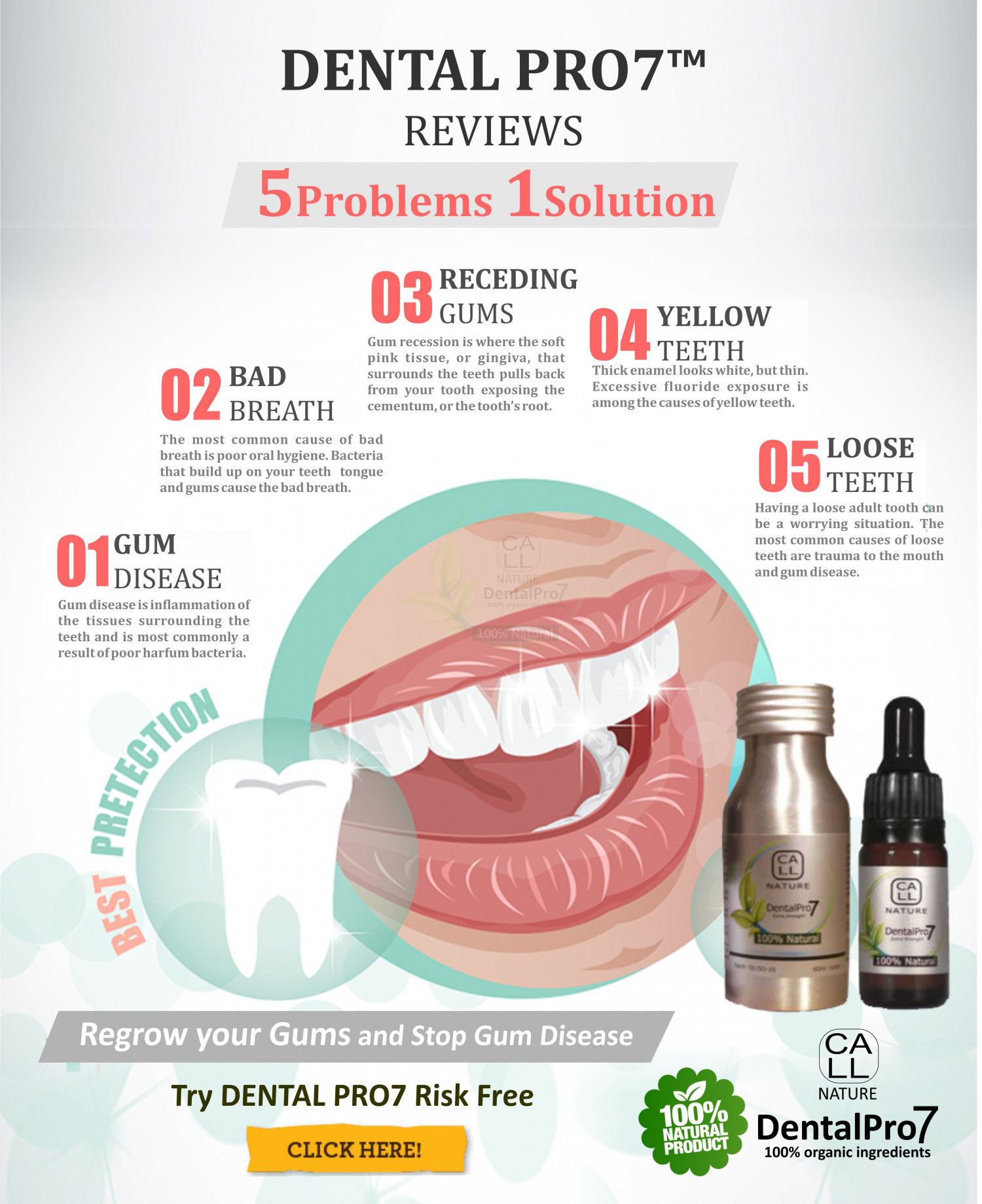 Where Can I Buy Dental Pro 7? Infographic