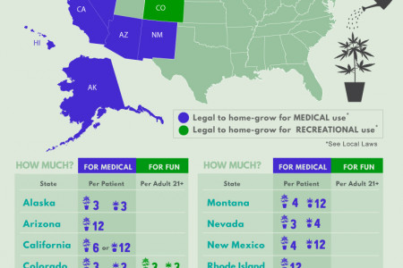 Where can I legally grow cannabis? Infographic