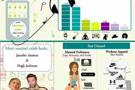 Where Do You Fit In? The Latest in the Workout World US Infographic