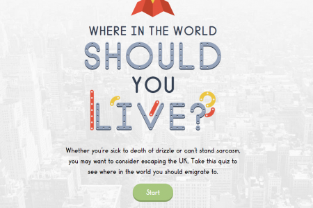 Where in the World Should You Live? Infographic