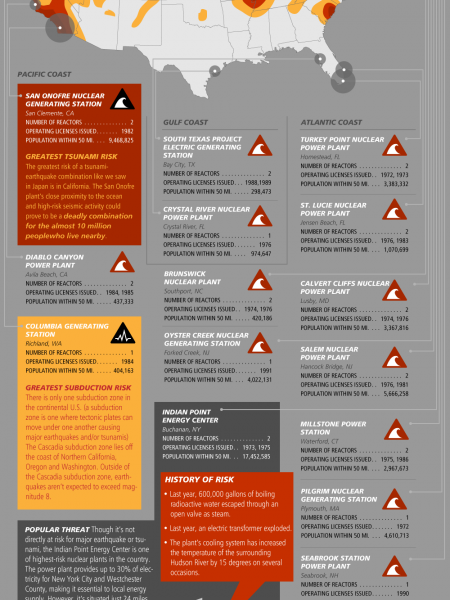 Where Is America's Fukushima Infographic