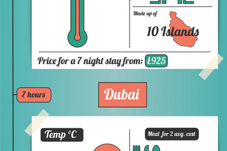Where is hot now?  Infographic