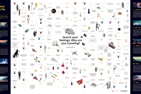 Where Should You Vacation in the 'Star Wars' Universe?  Infographic