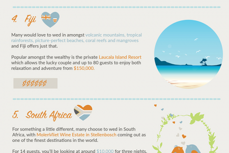 Where The Rich Get Hitched Infographic