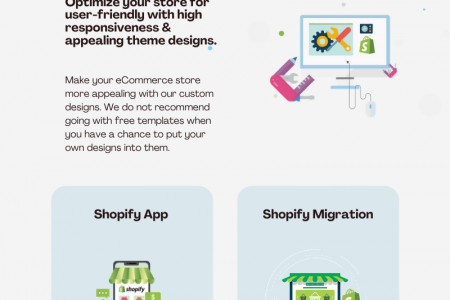 Where to Get Shopify Certified Developer for Services? Infographic