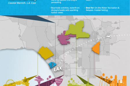 Where To Stay In LA? Infographic