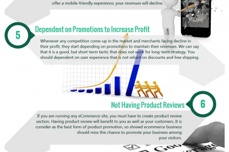Which 10 Mistakes of Ecommerce Merchants decreasing their sales? Infographic