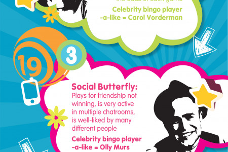 Which celebrity bingo player are you Infographic