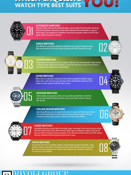 Which Exquisite Watch Type BEST Suits You?  Infographic