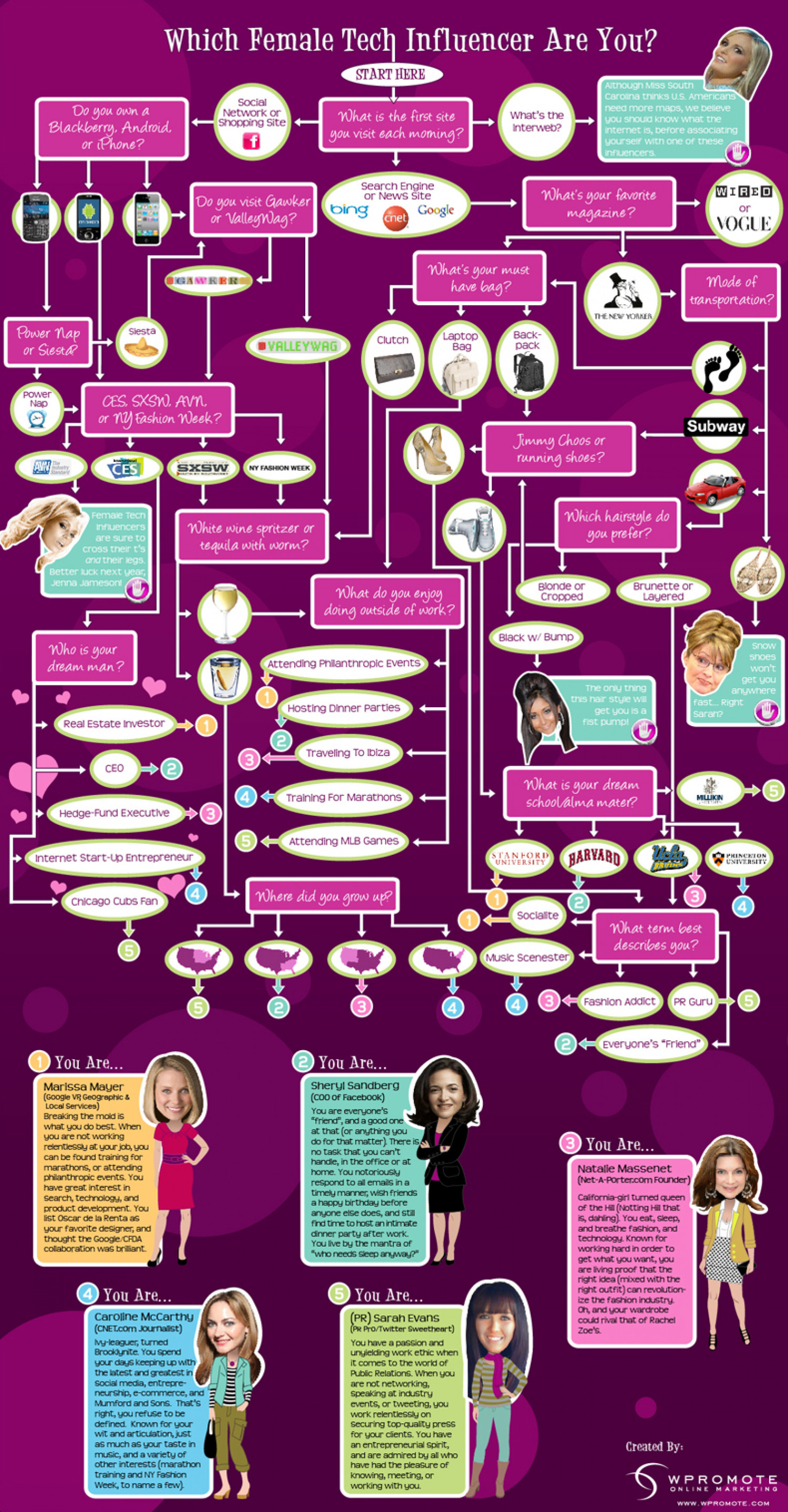 Which Female Tech Influencer Are You?  Infographic