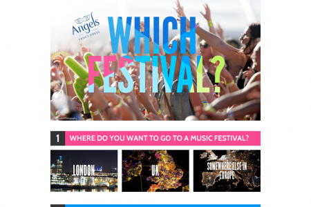 Which Festival? Infographic