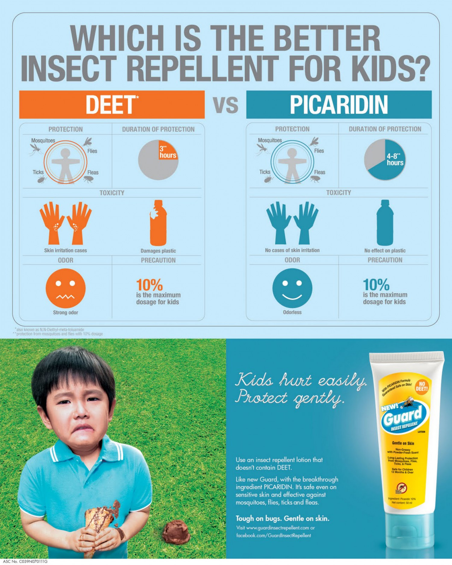 Which is Better Insect Repellent for Kids? Infographic
