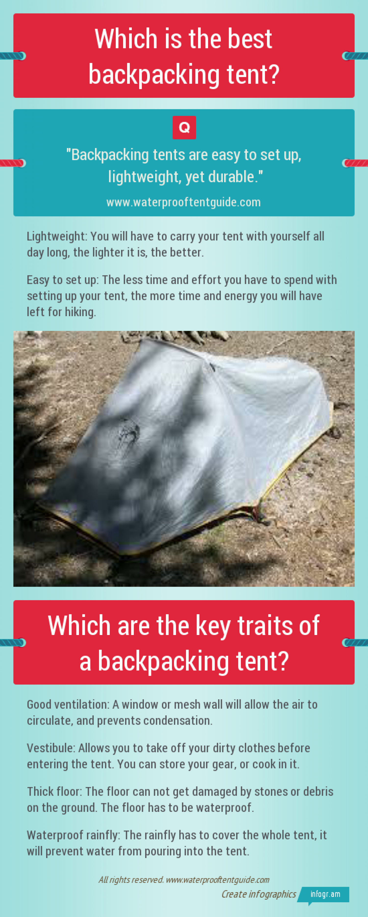 Which Is The Best Backpacking Tent? Infographic