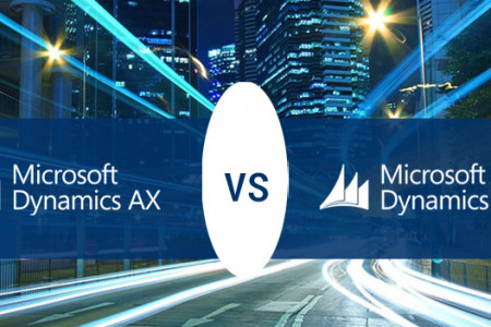 Which is the Best Fit for Your Organization – MS Dynamics AX or MS Dynamics NAV? Infographic