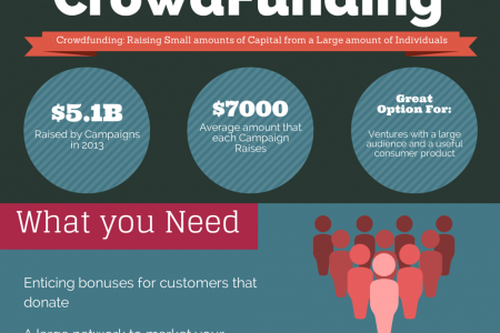 Which is the Right Startup Funding Option for You? Infographic
