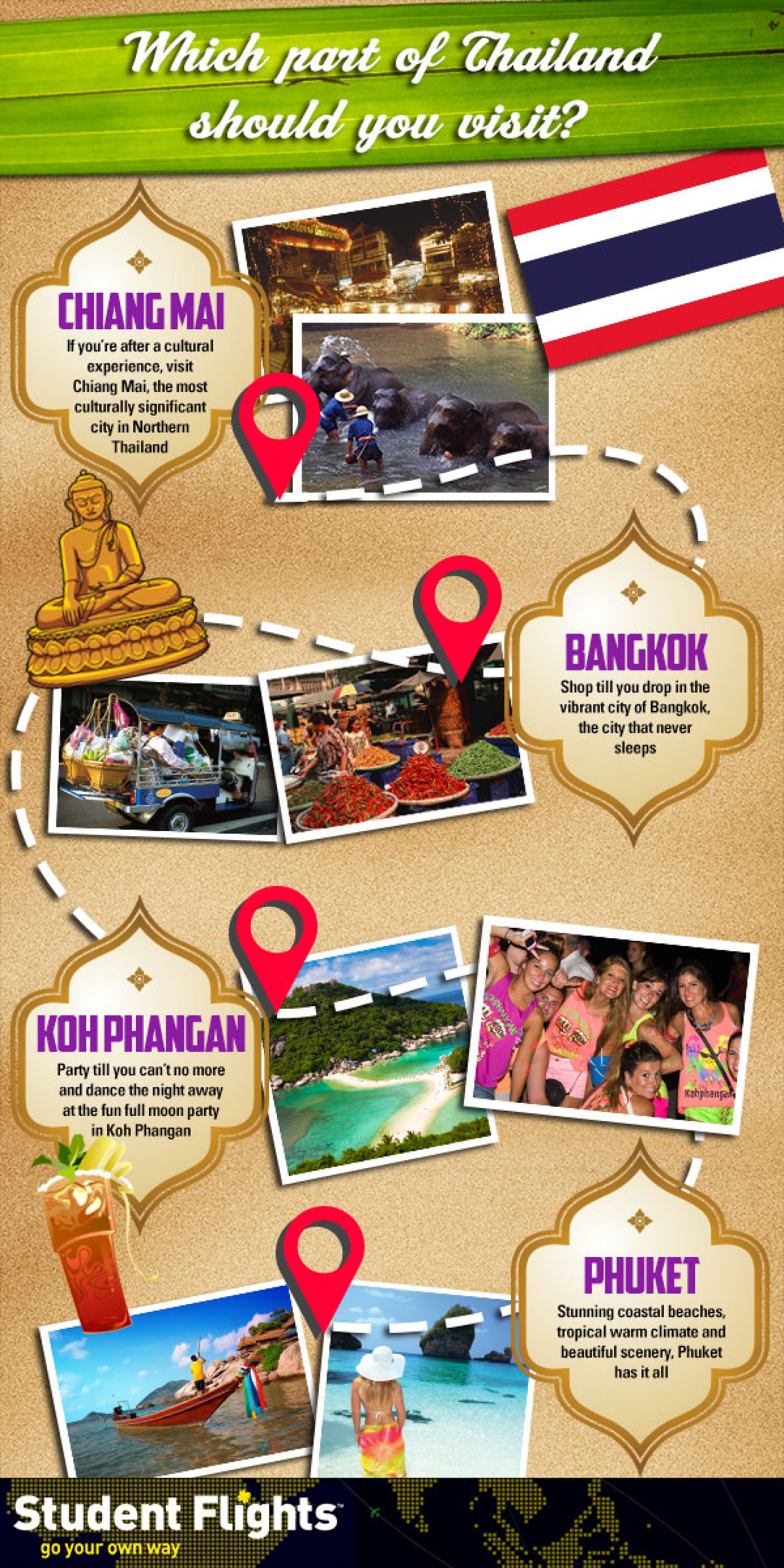 Which Part of Thailand Should You Visit? Infographic