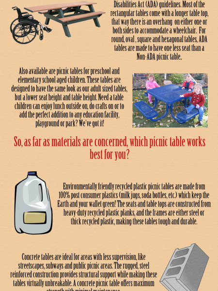 Which Picnic Table is the Best for You?  Infographic
