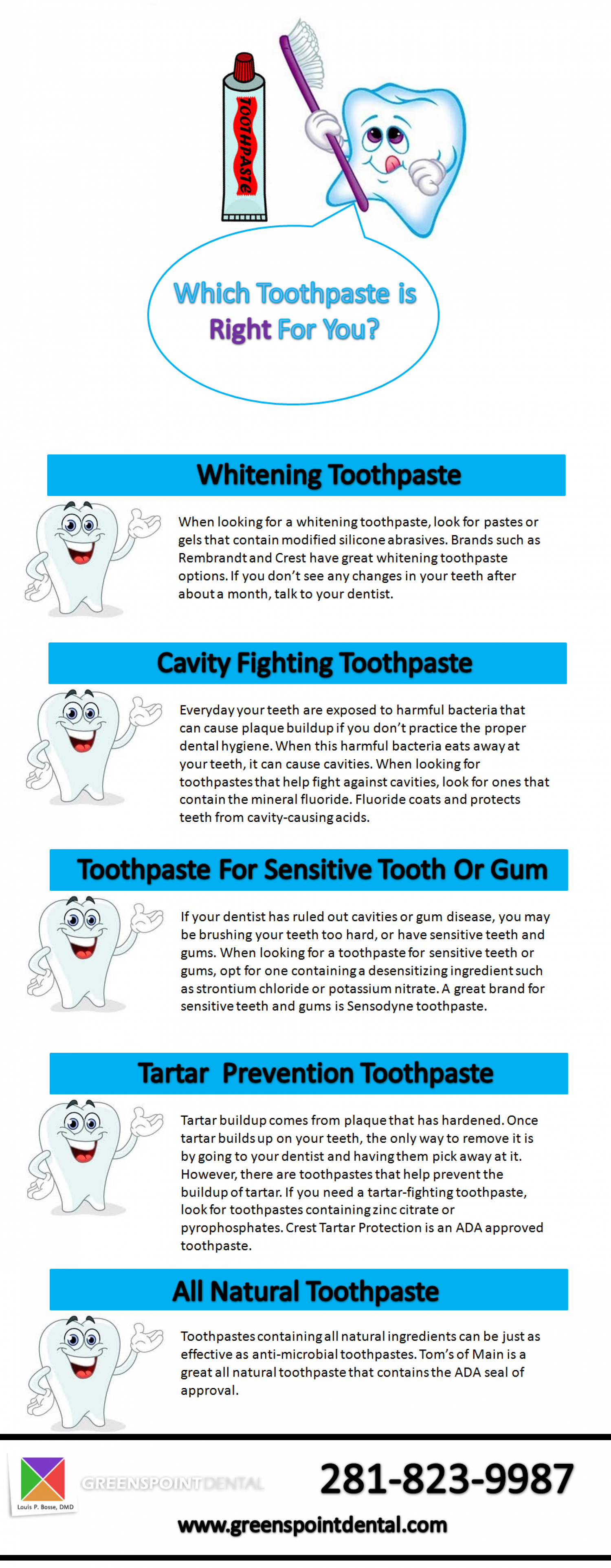Which Toothpaste Is Right For You? Infographic